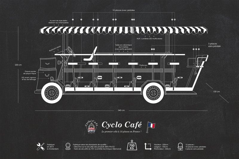 Cyclo-Cafe blueprint image